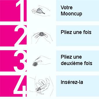 Mooncup coupe menstruelle - Mise en place coupe menstruelle ...